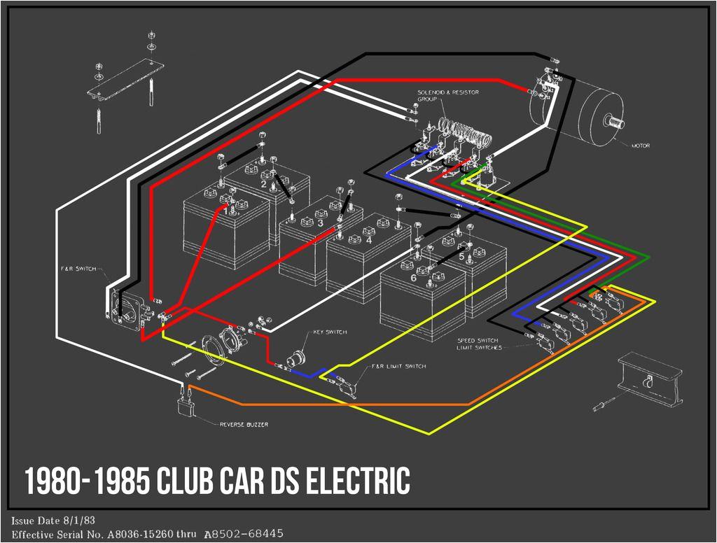 wiring c3354b3008 dc diagram motor vbi601q
