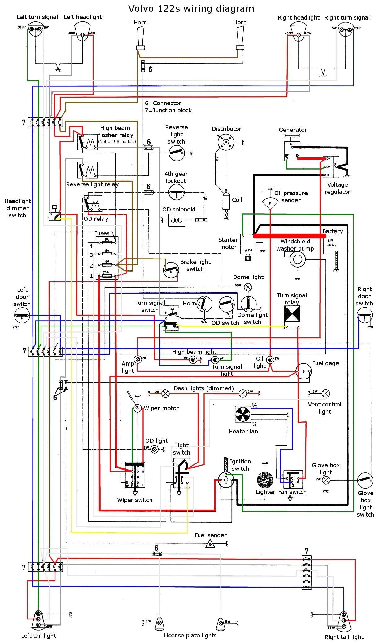 1998 volvo s70 radio wiring diagram fresh 2004 volvo v70 headlight wiring diagram trusted wiring diagrams e280a2 of 1998 volvo s70 radio wiring diagram jpg