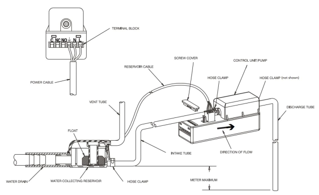 little giant pumps wiring diagram wiring diagrams konsult little giant ec 1 wiring diagram little