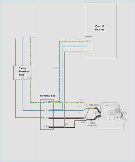 little giant pumps wiring diagram wiring diagrams konsult little giant ec 1 dv wiring