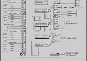 lenel 1320 wiring diagram patent us6748343 with lenel 1320 wiringlenel 1320 wiring diagram inspirational lenel 1320