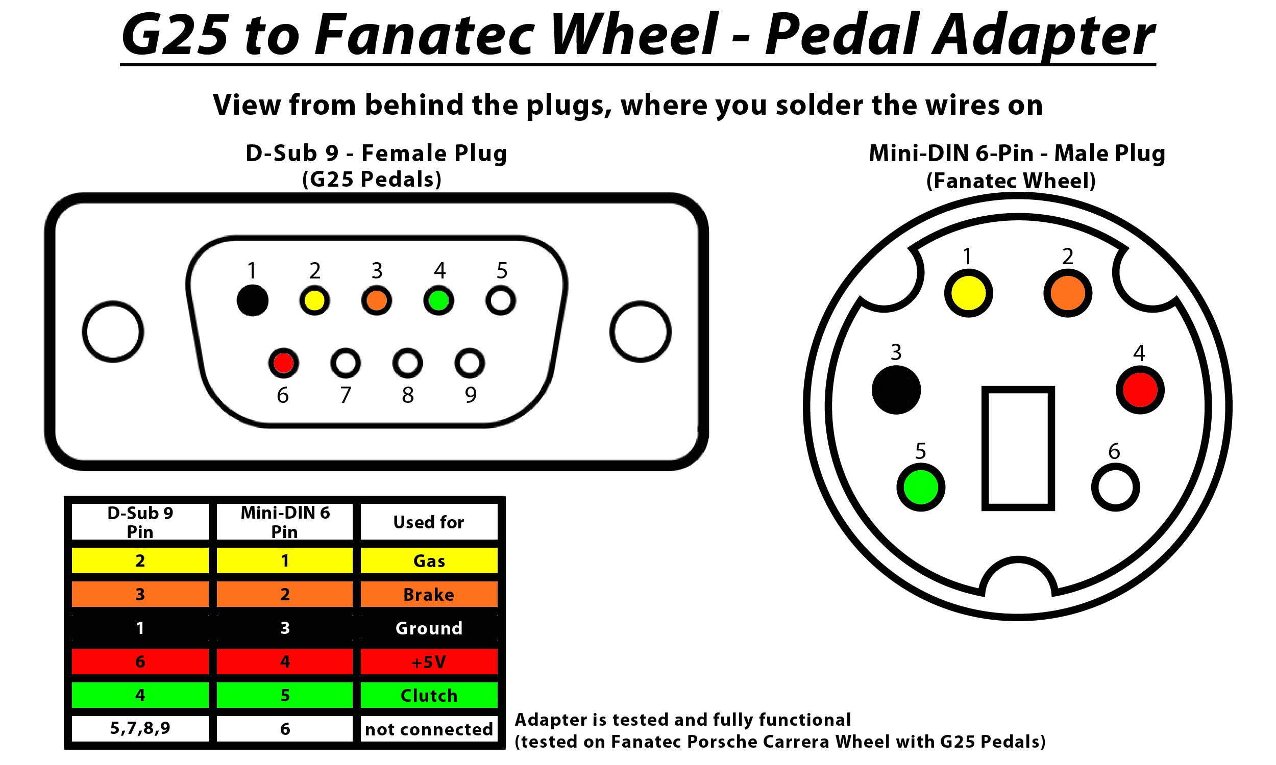 logitech z 640 center a fanatec g25 pedal adapter wiring diagram