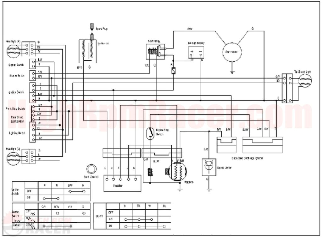 throughout wiring diagram for chinese 110 atv 1024x757 at wiring