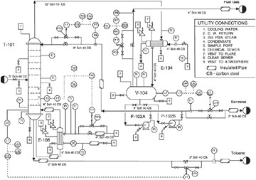 piping and instrumentation diagram p id