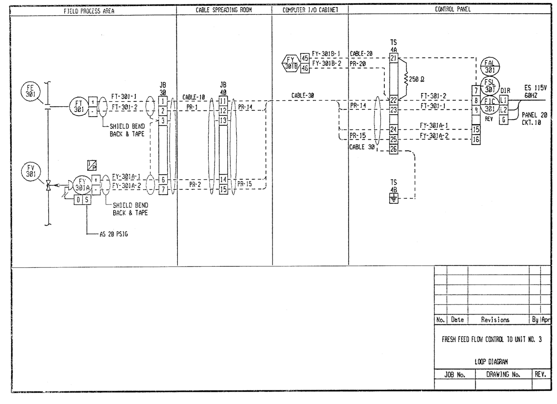 what is an instrumentation loop diagram field instrumentation first look at p id to identify the