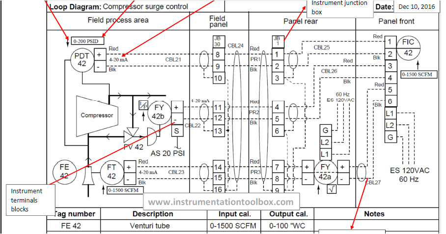 basics of instrument loop diagrams learning instrumentation and basics of instrument loop diagrams learning