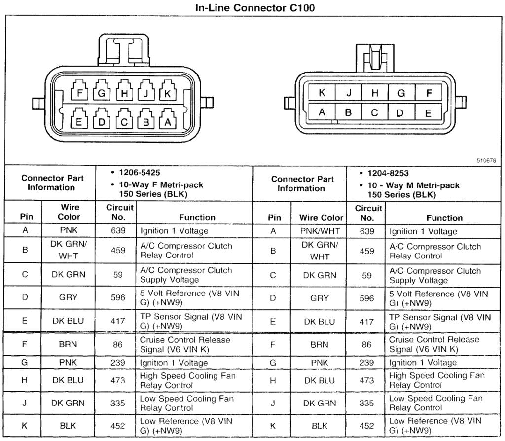 ls1 ac wiring diagram wiring diagram database mix ls swap wiring diagram ac unit