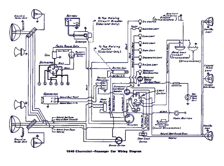ez wiring 21 circuit diagram 55 chevy wiring diagram used ez wiring 20 diagram wiring diagram