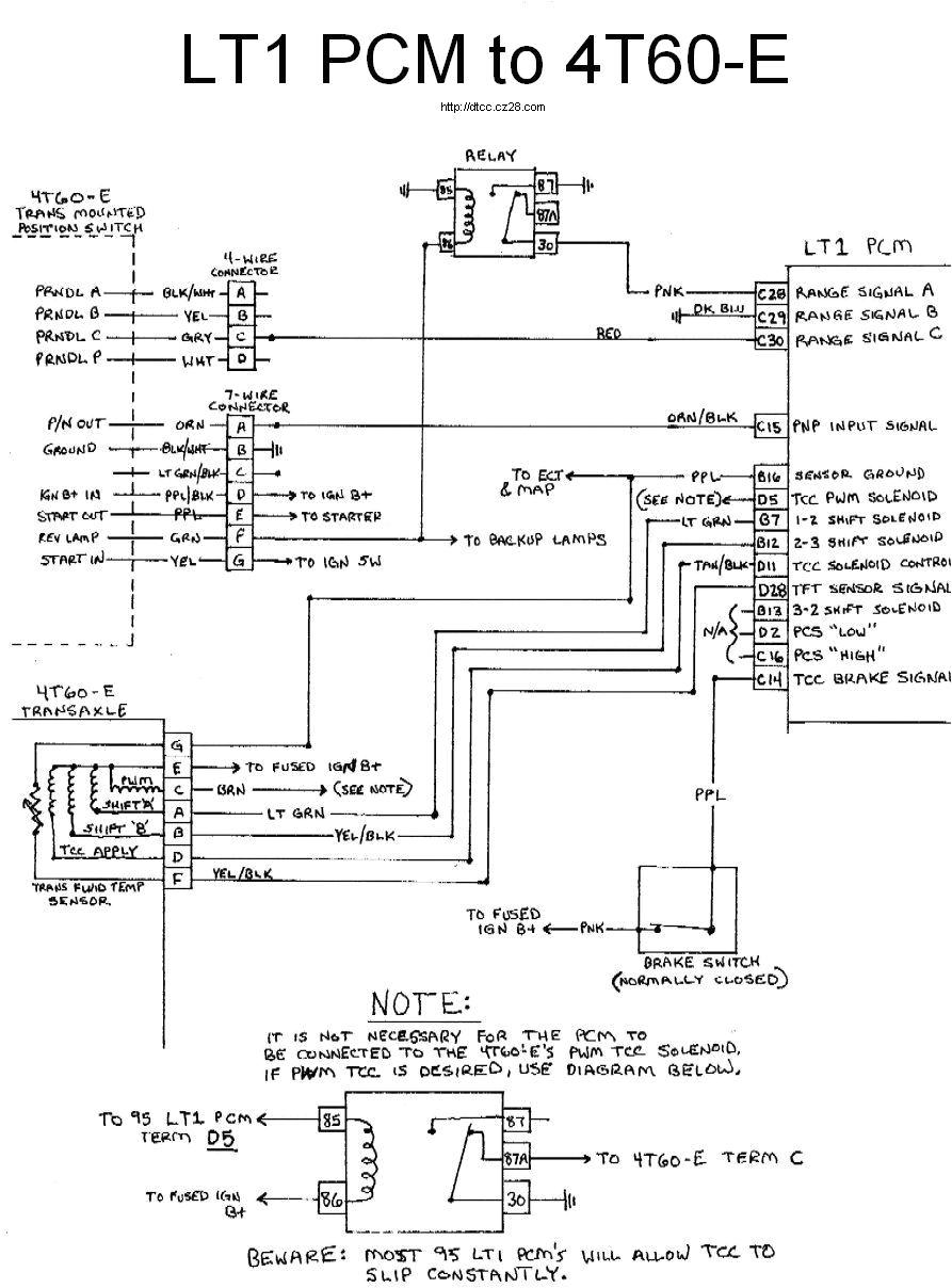 lt1 wiring harness diagram wiring diagrams konsultlt1 engine wiring diagram wiring diagram schematic lt1 wiring harness