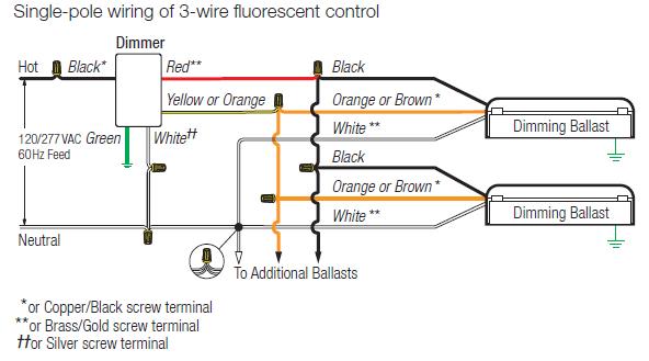 lutron nova t dimmer wiring diagram z3 wiring library diagramlutron ntf 103p wh nova t 120v