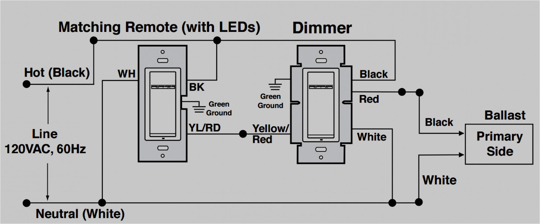 wiring lutron dimmer most searched diagram right now and diva jpg