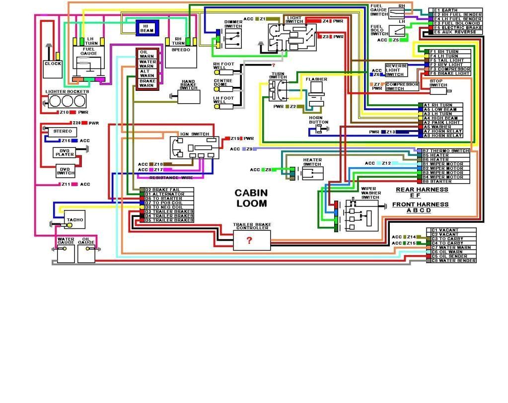 hq holden wiring diagram schema diagram databasegts wiring diagram schematic diagram hq holden horn wiring diagram