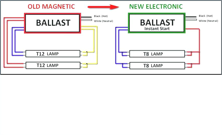 Magnetic Ballast Wiring Diagram Ge T12 Ballast Wiring Diagram Schema Wiring Diagram
