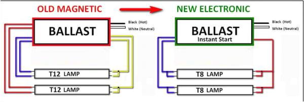 t12 to t8 wiring wiring diagram yert12 to t8 wiring diagram wiring diagram forward t12 to