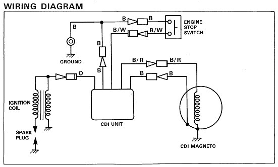 coil wiring diagram inspirational light switch elegant electrical floor plan 2004 2010 bmw x3 images of within how to wire an ignition
