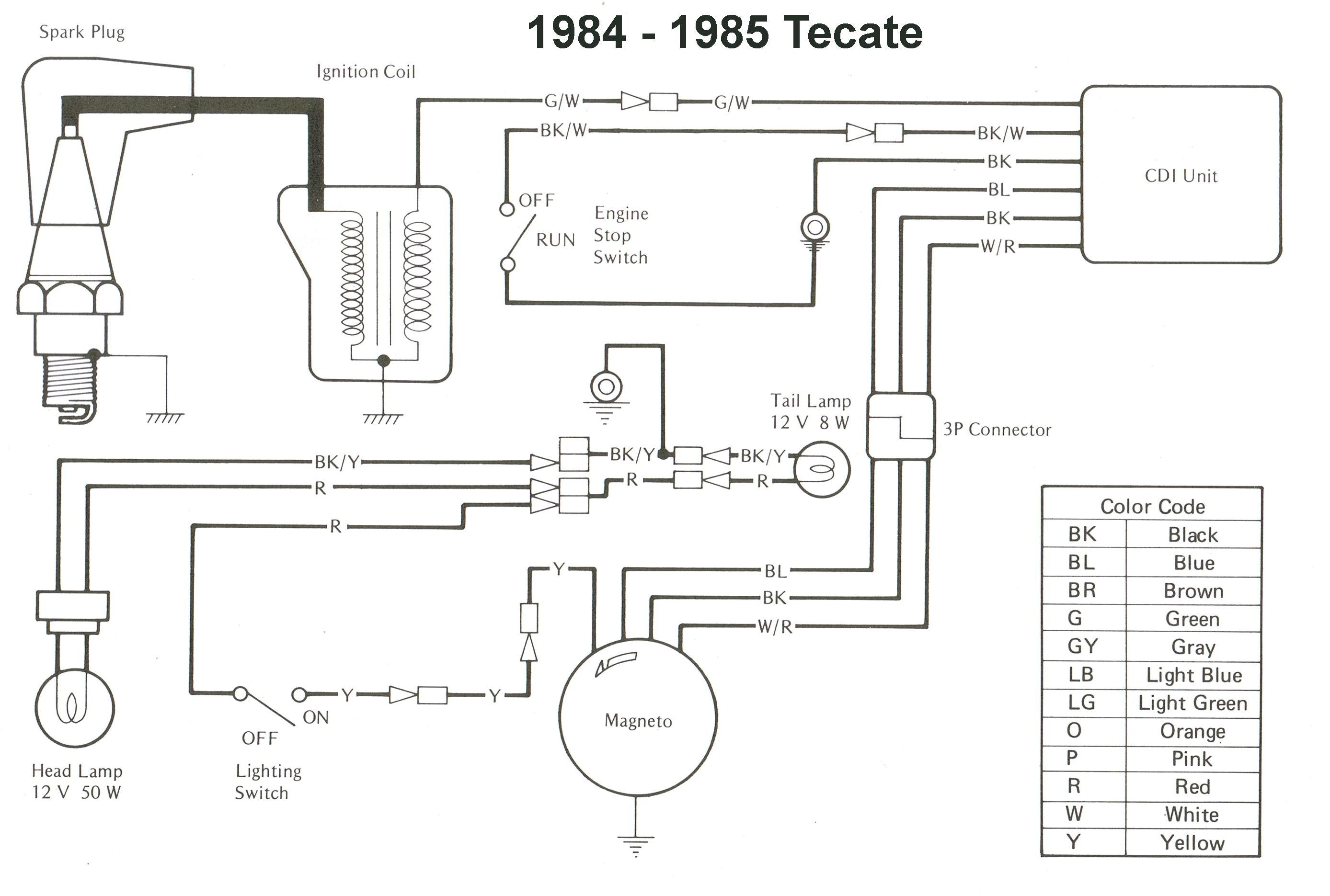 motorcycle transmission wiring diagram wiring diagrams long motorcycle mag o wiring diagram
