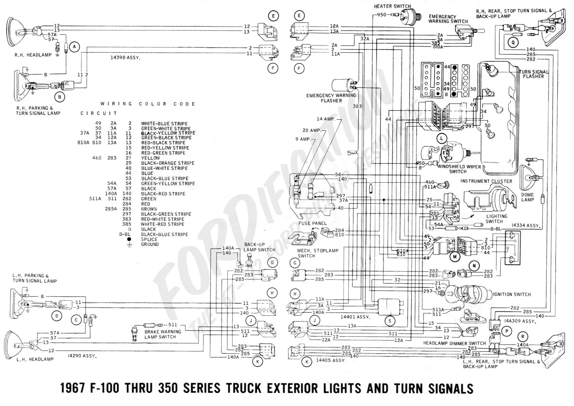 1960 f100 wiring diagram wiring diagram basic 1960 ford f100 headlight switch wiring diagram 1960 f100 wiring diagram