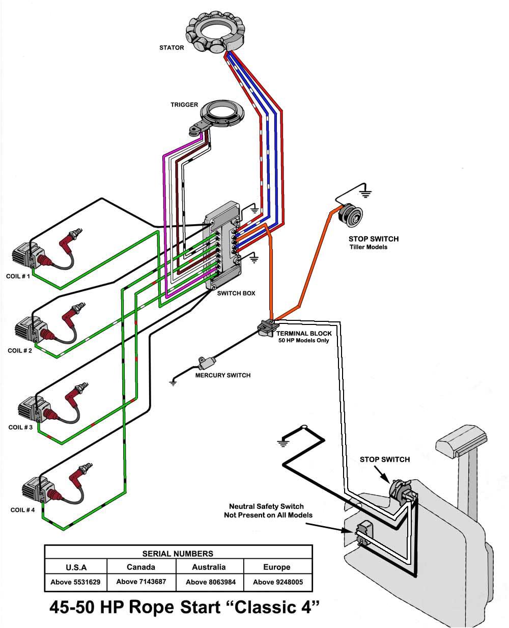mariner magnum 40 hp wiring diagram wiring diagrams long mariner magnum 40 hp wiring diagram