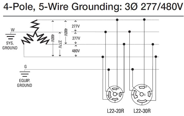 480v transformer wiring diagram