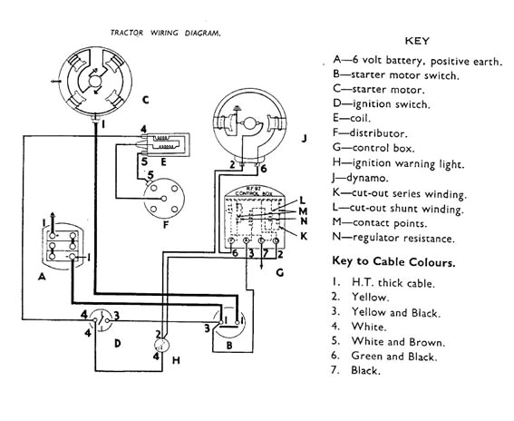 untitled document mf 35 alt conversion diagram te 20 12v wiring diagram massey ferguson 35 wiring