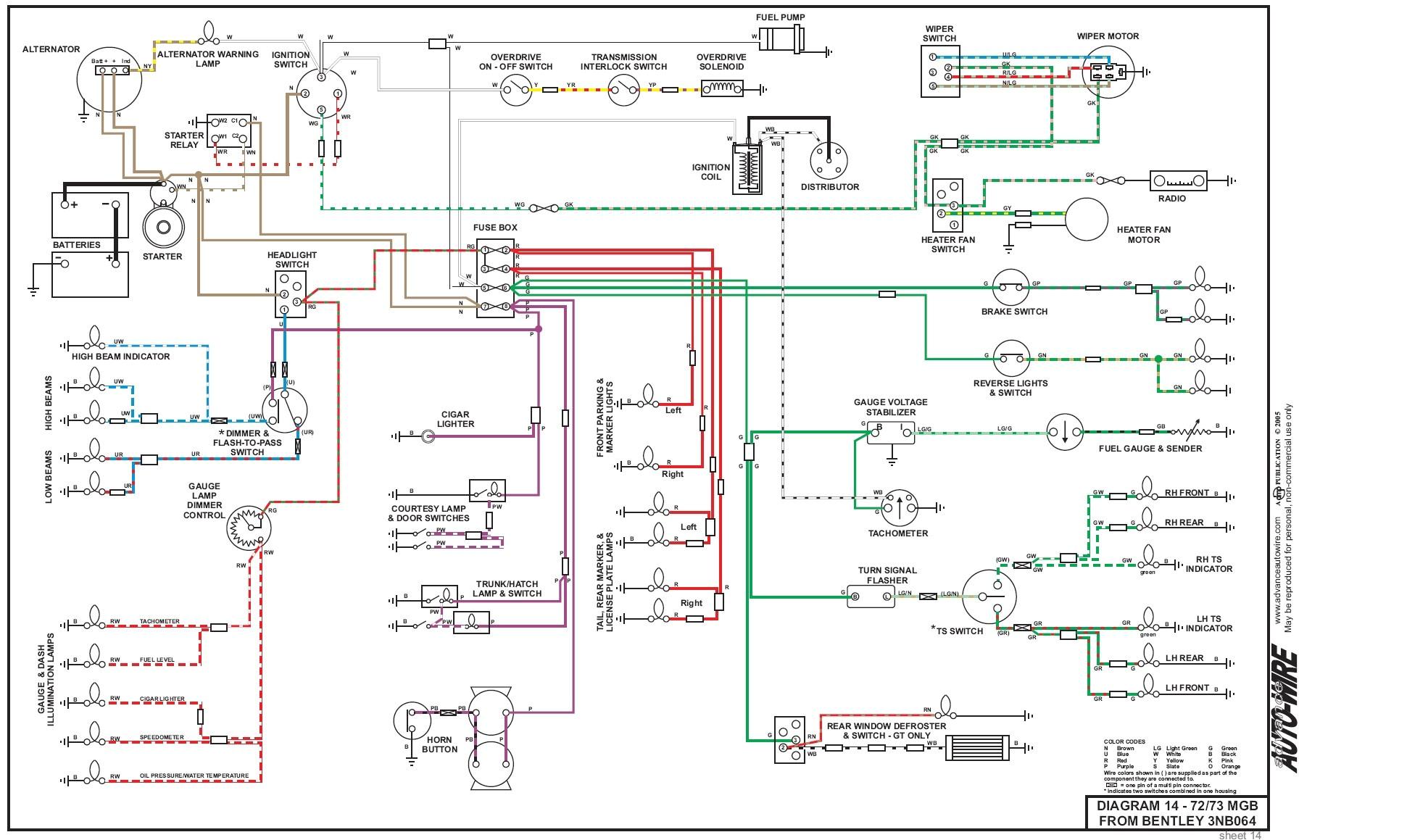72 mgb wiring diagram free download schematic wiring diagrams second 72 mgb wiring diagram free download schematic