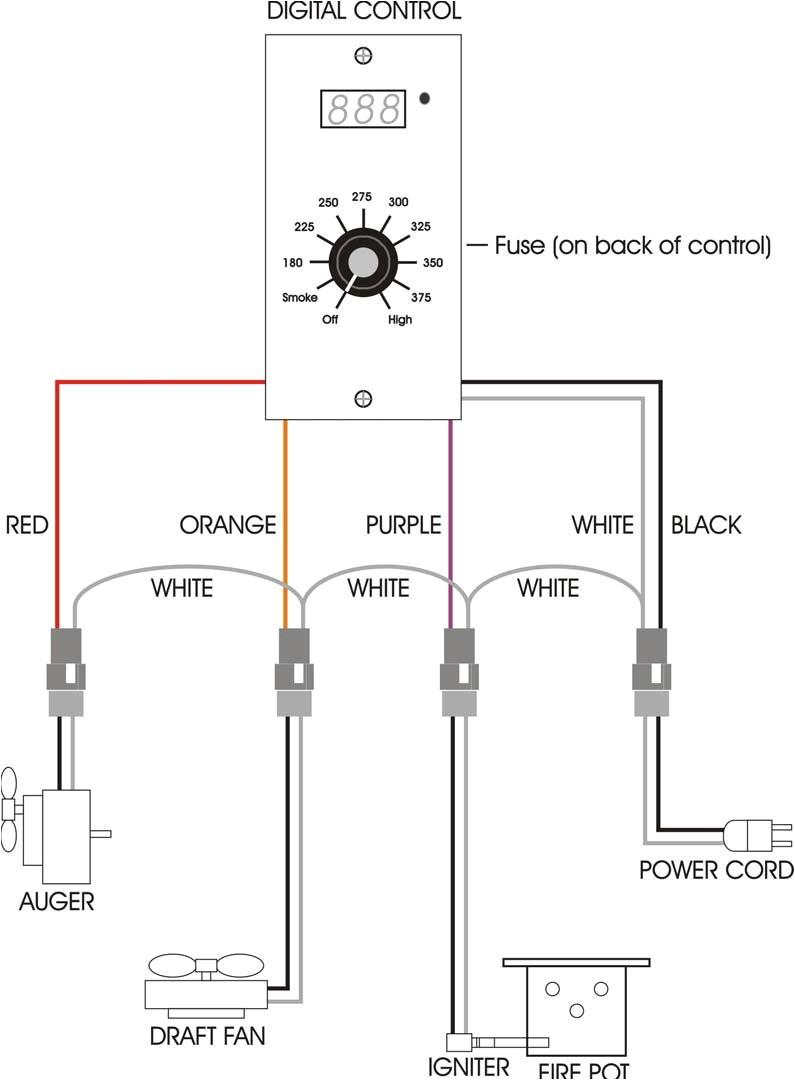 traeger grill 100 wiring diagram wiring diagram centremasterbuilt electric smoker wiring diagram wiring schematicsmoker wiring diagram