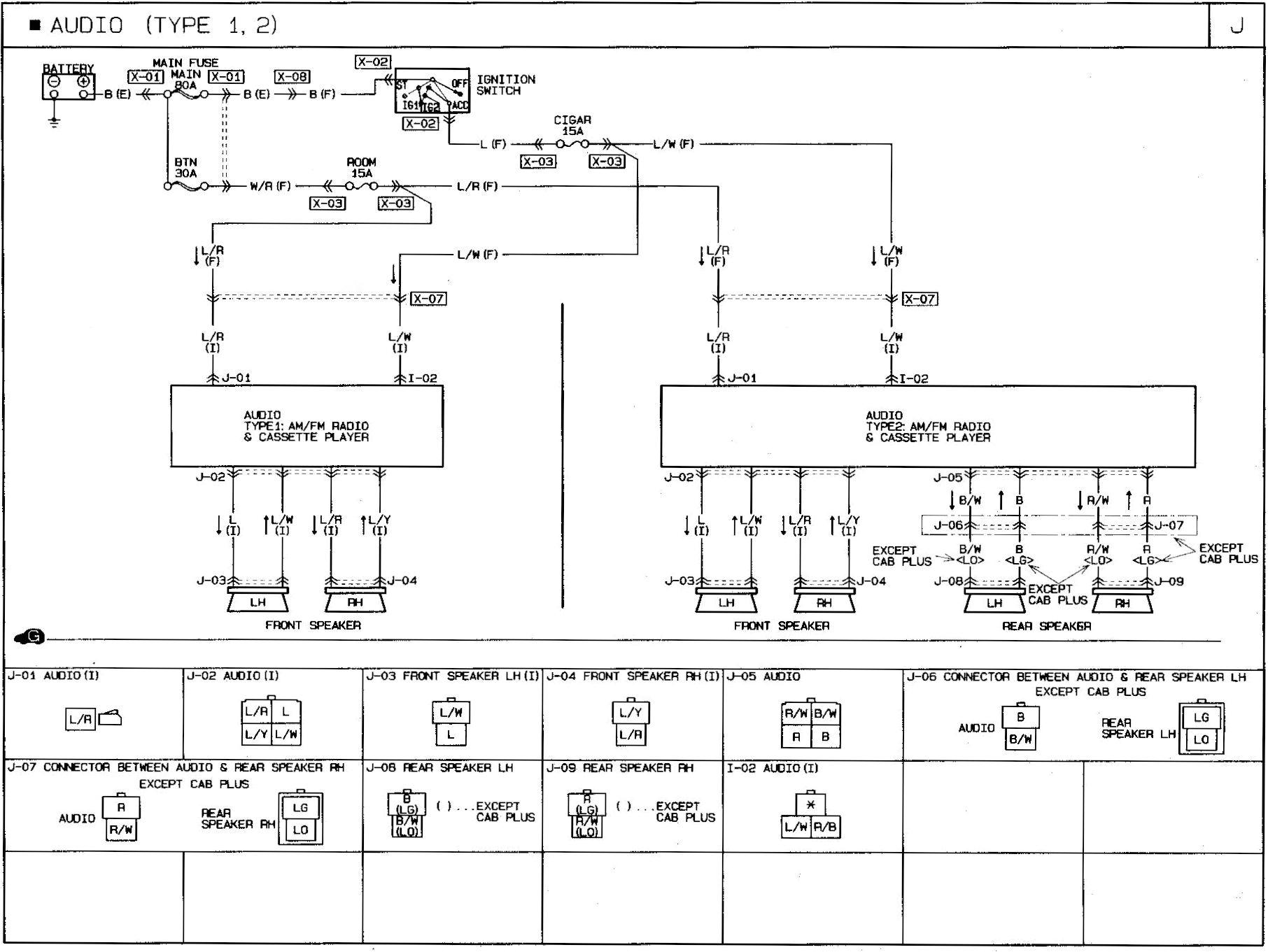 86 mazda b2000 horn wiring data diagram schematic