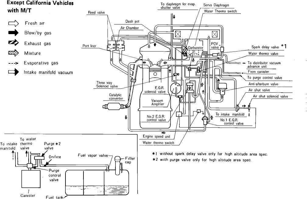 mazda truck tail light wiring wiring diagram centre