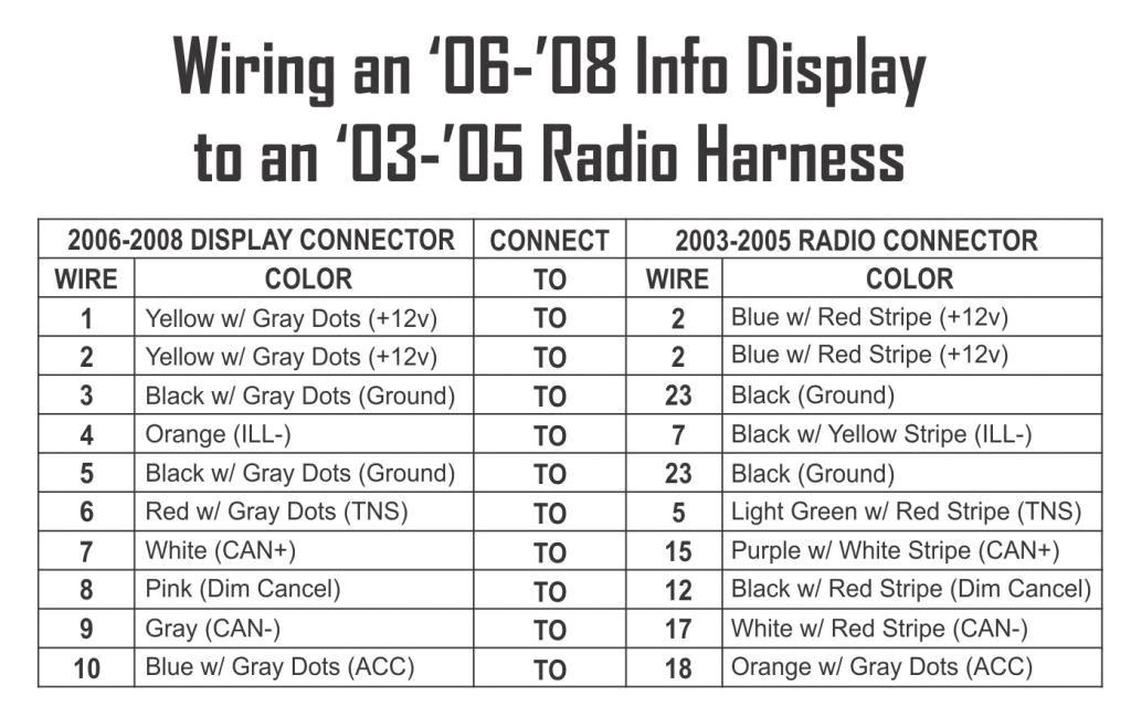 2005 mazda 6 radio wiring diagram