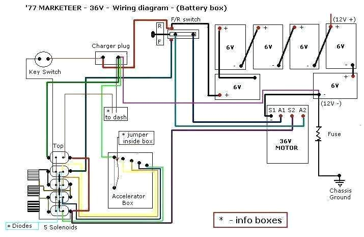 melex battery wiring diagram wiring diagrams melex 412 wiring diagram