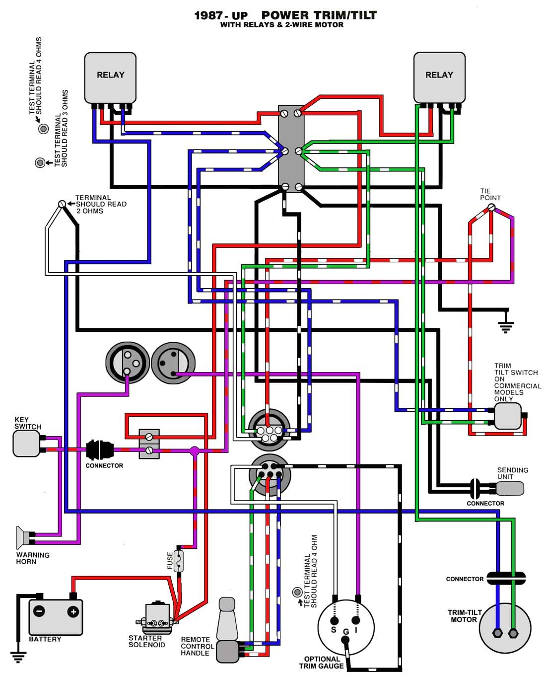 1989 force 35hp wiring diagram 20 jpg