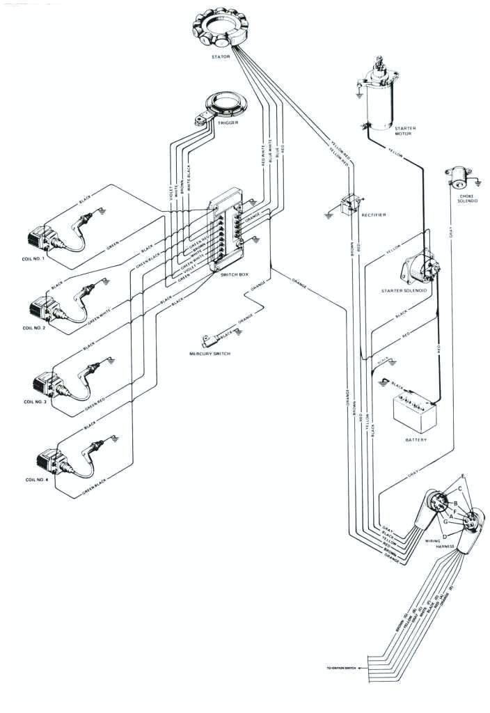 yamaha starter solenoid wiring diagram mercury outboard starter solenoid wiring diagram for best hp outboard wiring diagram yamaha atv starter relay wiring diagram jpg