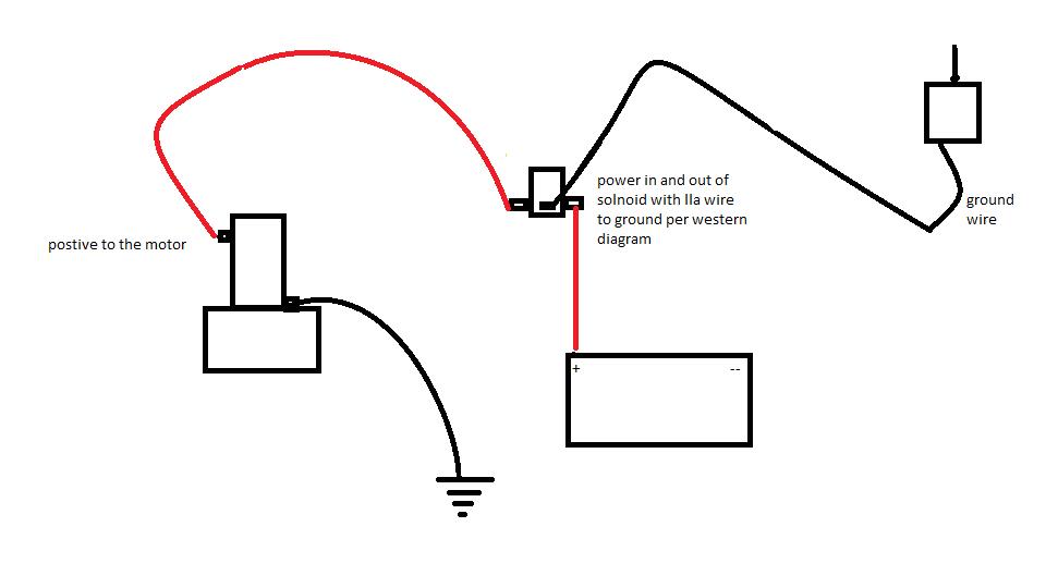 western plow solenoid wiring diagram wiring diagram name meyers snow plow pump wiring diagram snow plow pump wiring