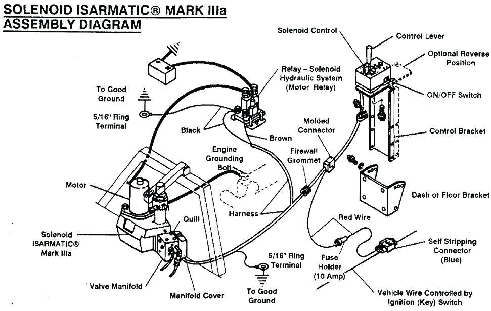plow pump wiring diagram wiring diagram user snow plow solenoid wiring snow plow pump wiring