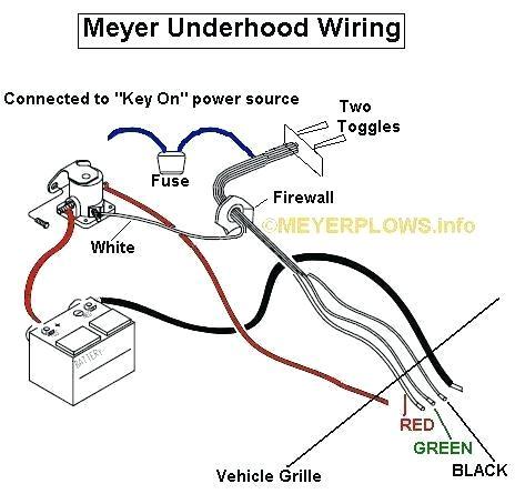 e47 wiring diagram my wiring diagram western snow plow pump wiring diagram meyer e47 wiring diagram