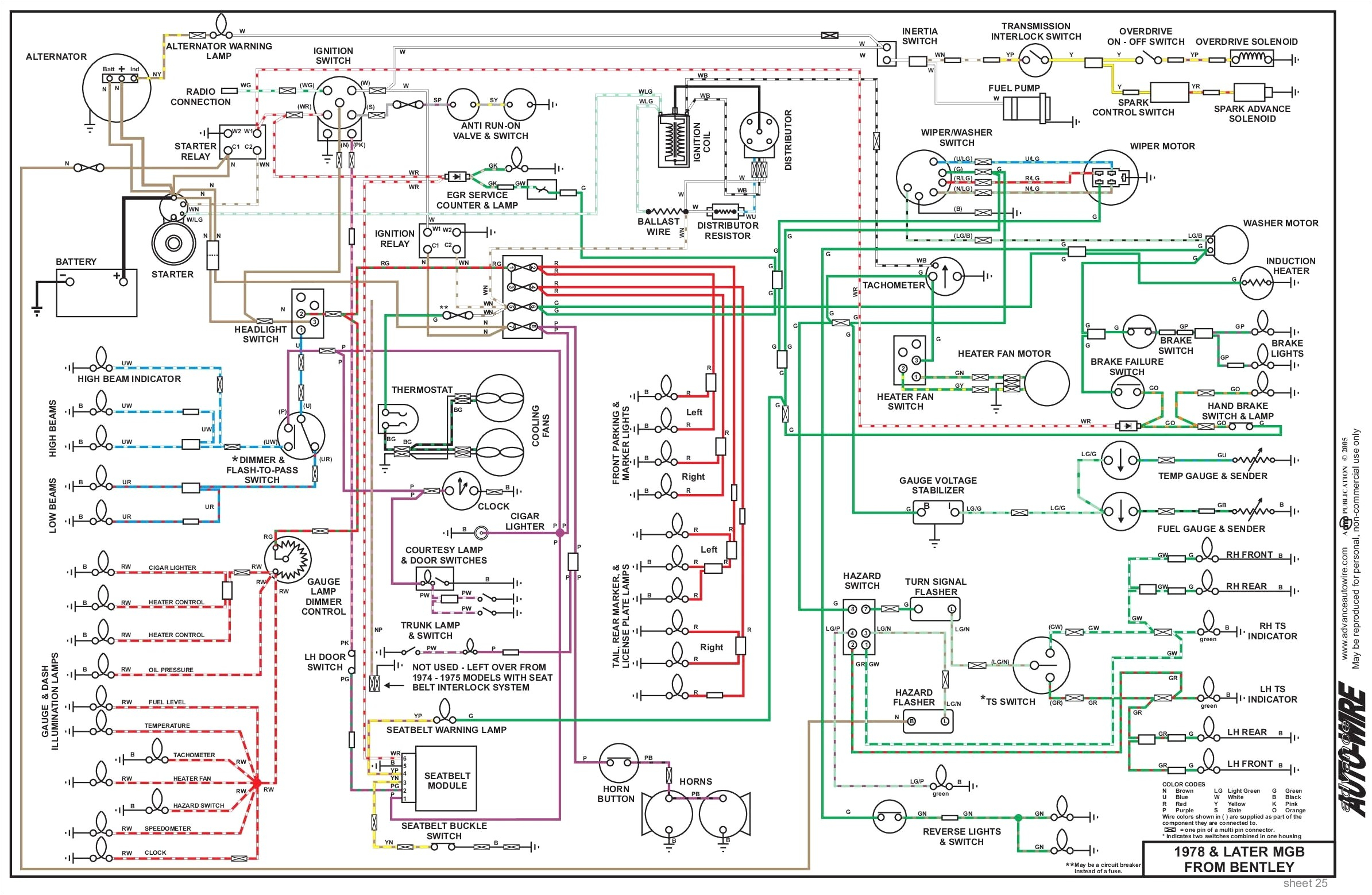 1976 mgb wiring diagram wiring diagram for you mg zr wiring diagram 1976 mgb wiring diagram