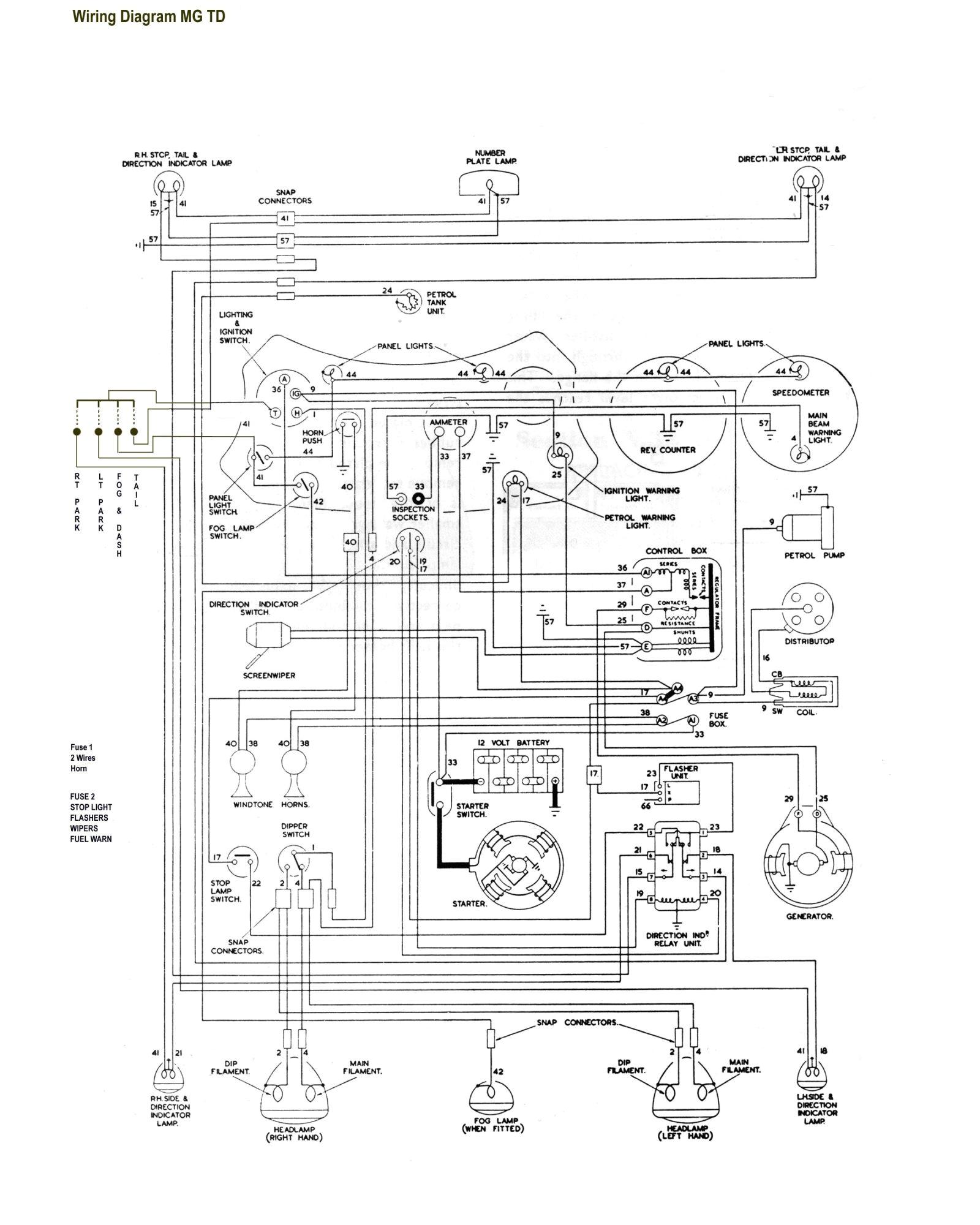 mg wiring harness diagram wiring diagram papermg tc wiring diagram wiring diagram for you mg wiring