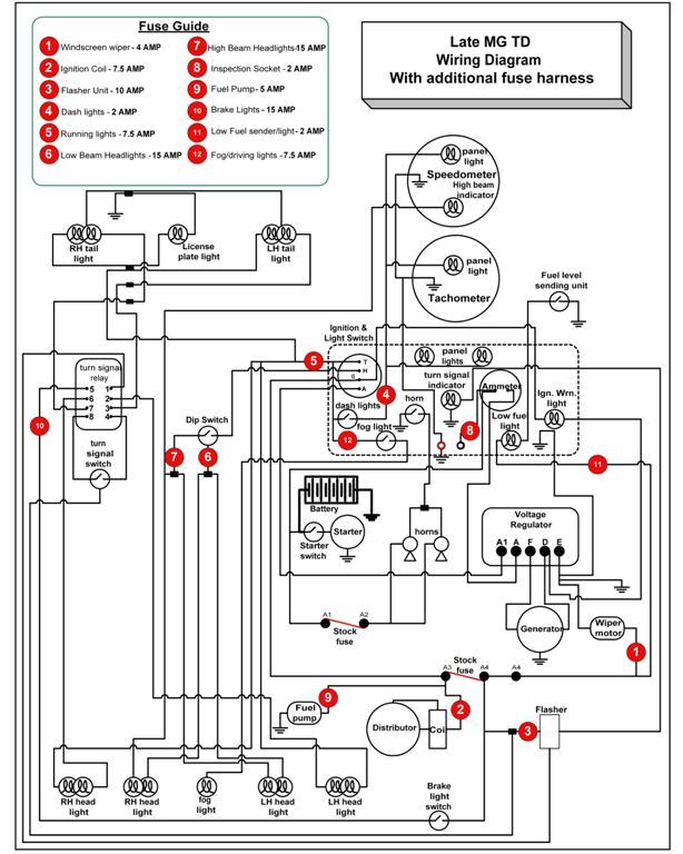 64 mgb wiring diagram wiring diagram user