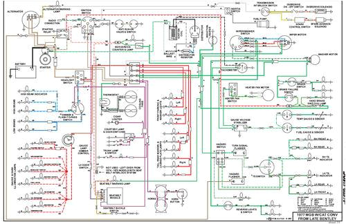 1976 mgb wiring diagram wiring diagram for you 1976 mg wiring diagram wiring diagram load 1975