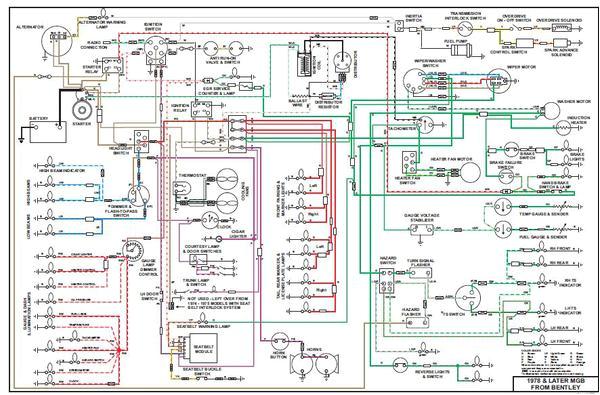 79 mgb wiring diagram wiring diagram sample 1979 mg mgb wiring diagram