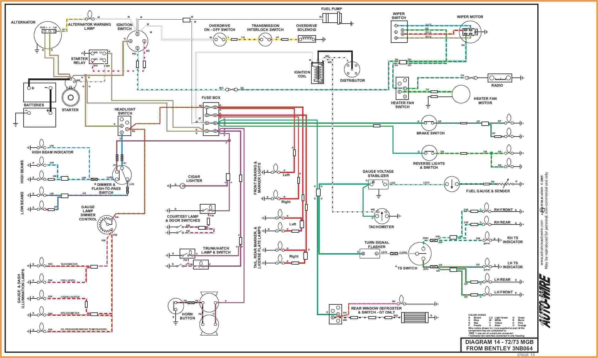 1968 mgb wiring diagram wiring diagram user 1968 mgb wiring diagram wiring diagrams 1968 mgb gt