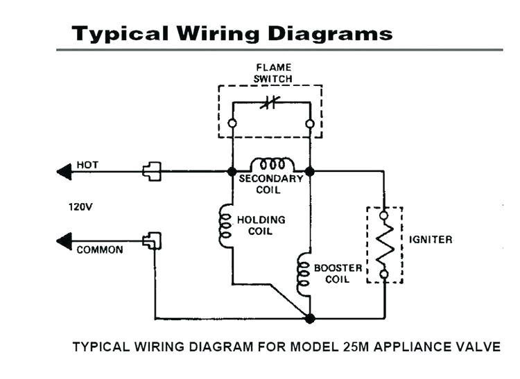Millivolt thermostat Wiring Diagram Robertshaw Gas Valve Wiring Diagram Data Diagram Schematic