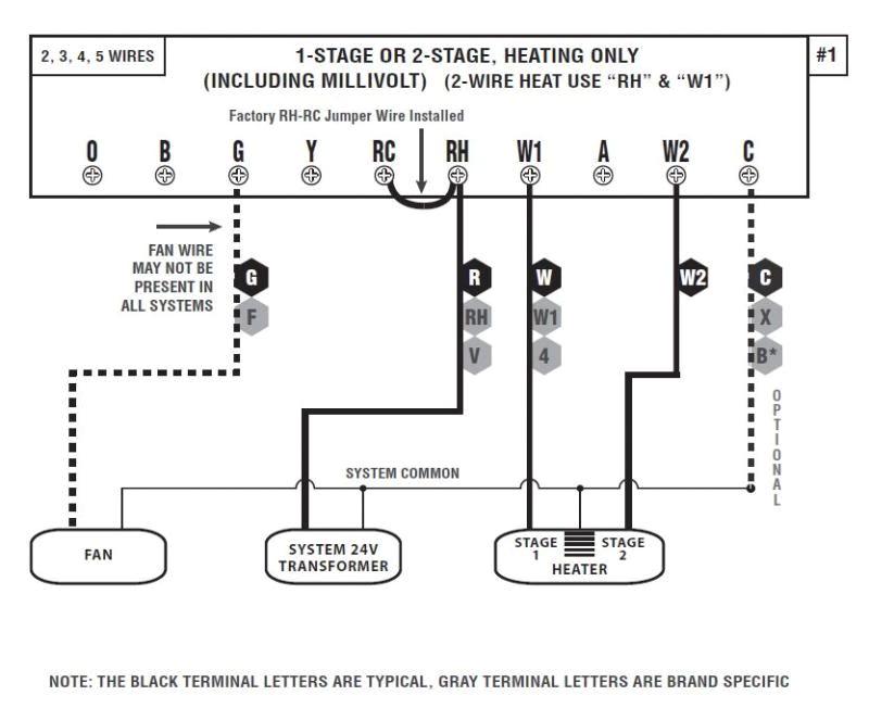 rv furnace thermostat wiring wire diagram rv furnace thermostat wiring wiring diagram data name atwood rv