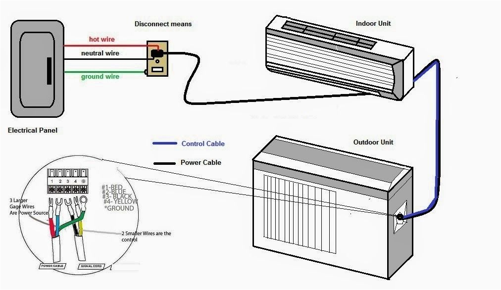 electrical wiring diagrams for air conditioning systems part two senville mini split wiring diagram electrical wiring
