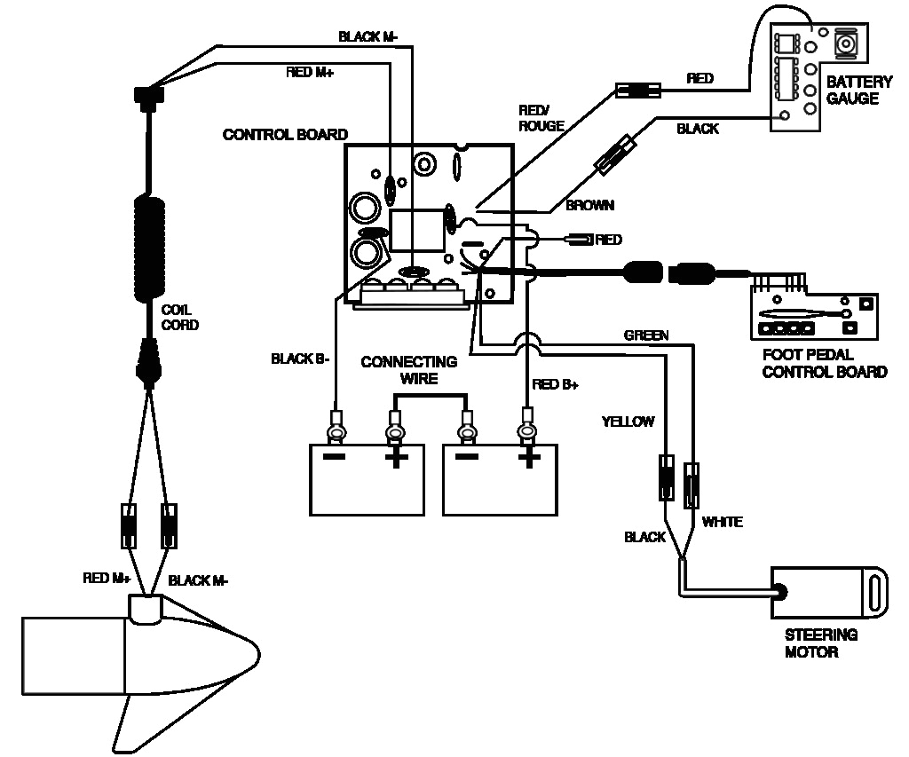 foot wire diagram wiring diagram article reviewminn kota maxxum wiring diagram wiring diagram userminn kota maxxum