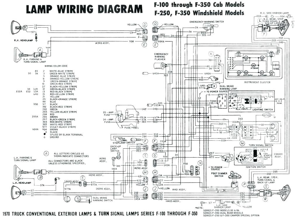 minn kota wiring diagram 5 speed switch wiring diagram simplified shapes backup alarm wiring diagram download
