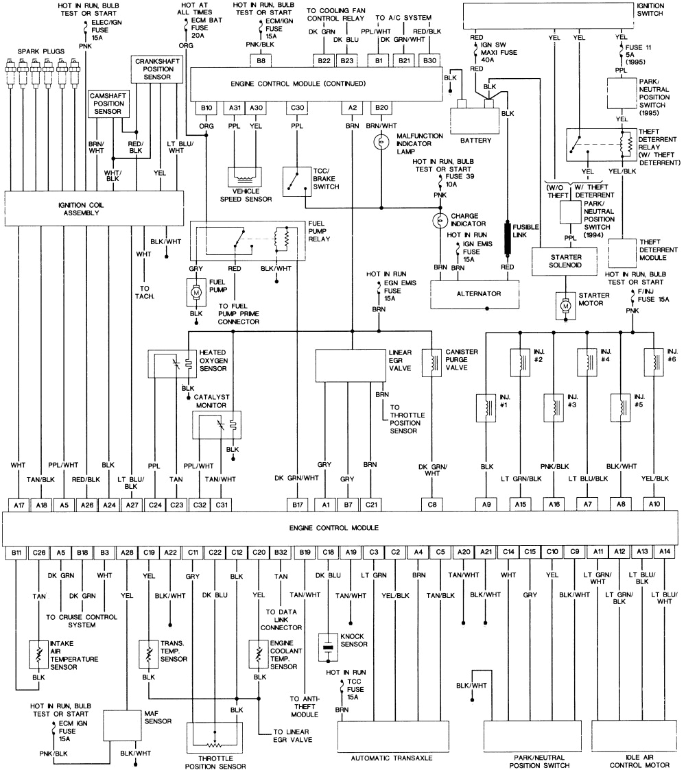 2000 Mitsubishi Fuso Wiring Diagram : mitsubishi canter wiring diagram autocardesign ~ A.2002-acura-tl-radio.info Haus und Dekorationen