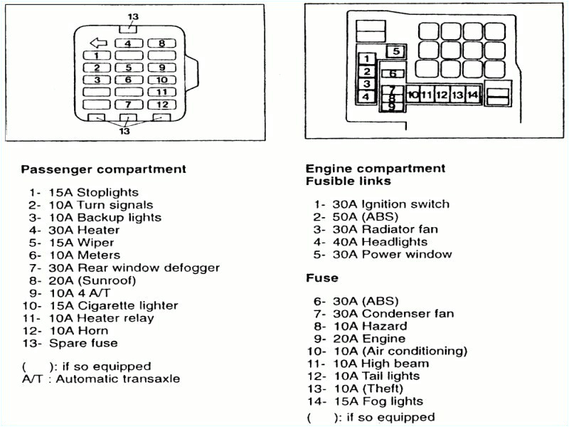 1997 mitsubishi galant fuse diagram wiring diagram toolbox fuse box diagram for 1999 mitsubishi eclipse wiring