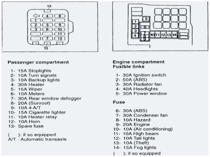 i need a fuse box diagram for 2002 lancer wiring diagram mega 2008 lancer fuse box