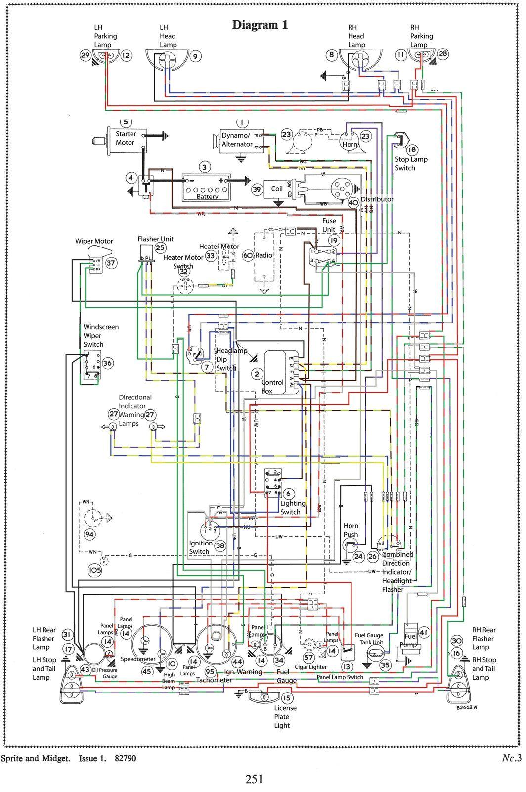 mk3 sprite wiring diagram austin healey sprite mg midget austin healey sprite mk4 wiring diagram austin healey sprite wiring diagram